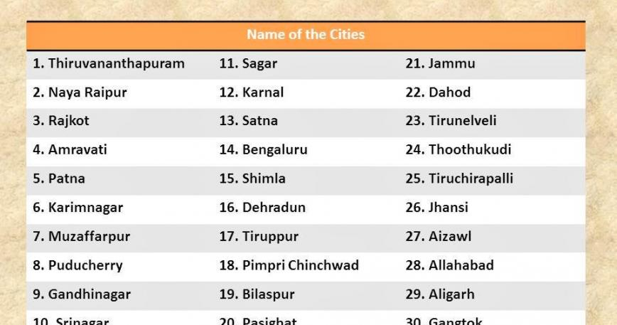 Thiruvananthapuram tops in Smart City Challenge